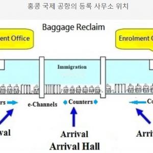 [특별연재] 홍콩의 E-Channel 제도